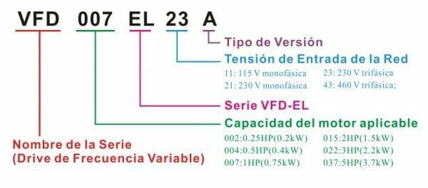 Biến tần Delta_VFD-EL giá rẻ