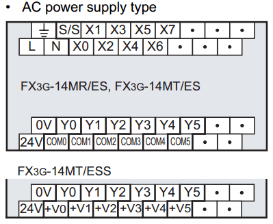 PLC Mitsubishi FX3G-14MT/DSS