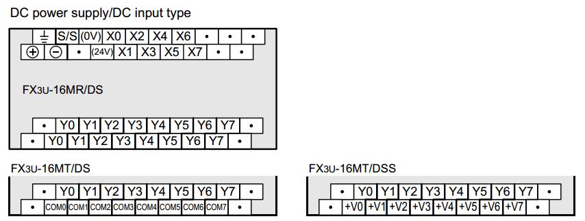 PLC Mitsubishi FX3U-16MT/DSS