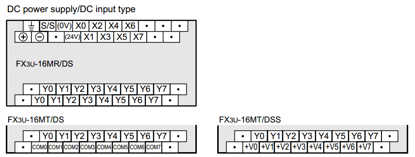 PLC Mitsubishi FX3U-16MT/DS