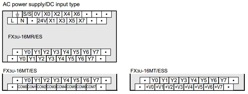 PLC Mitsubishi FX3U-16MR/ESS