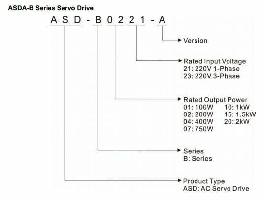2 Hướng dẫn chọn mã Servo Drive ASDA-B