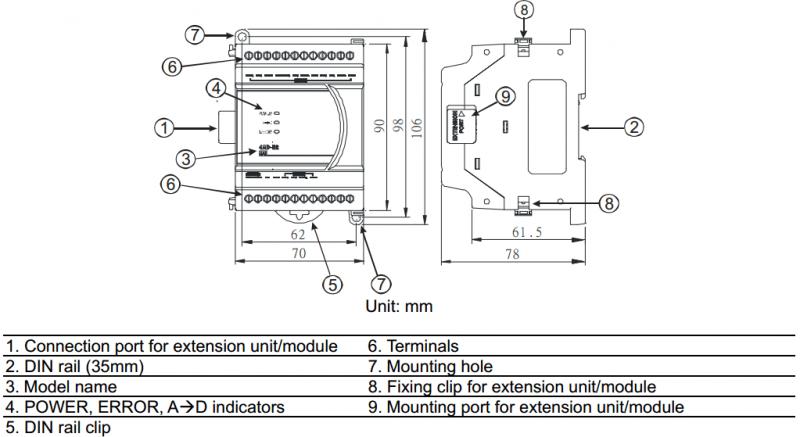 Module PLC Delta DVP04AD-E2