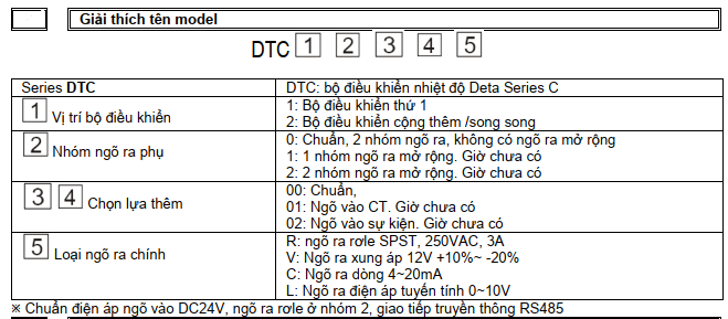 Đồng hồ nhiệt delta DTC
